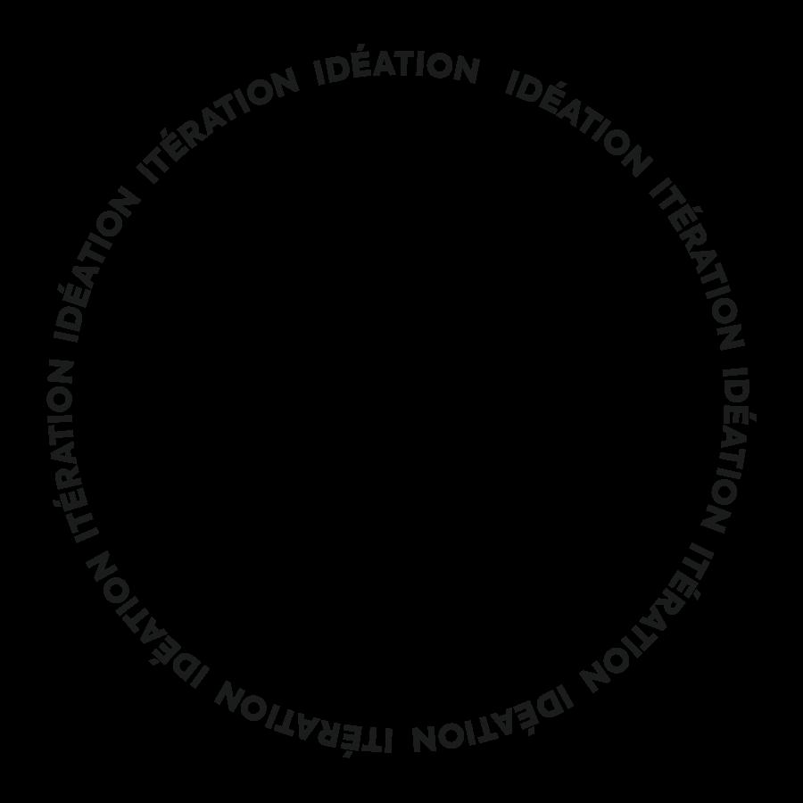 Idéation Itération